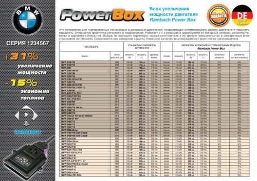 rambach powerbox для audi q5 отзывы